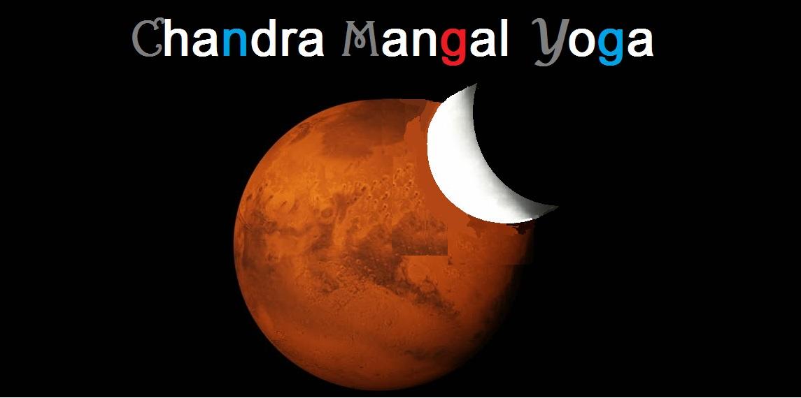 chandra mangala yoga in astrology